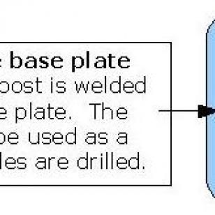 plate diagram