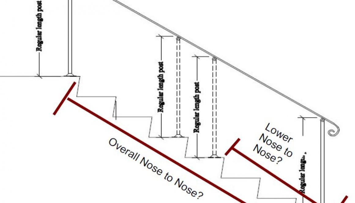 diagram for center post placement and measurement of a three post rail